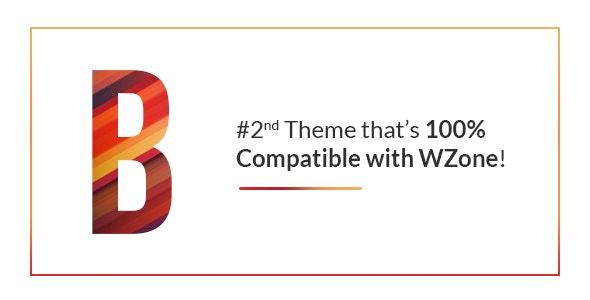 Bravo Store – WZone会员亚马逊推介WordPress主题 – v1.2