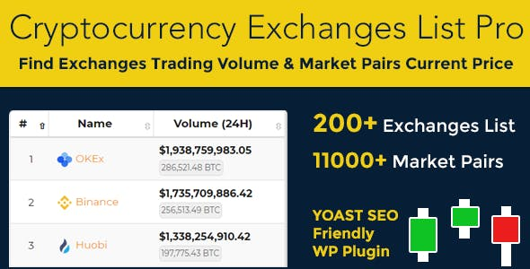 Cryptocurrency Exchanges List Pro – 加密货币交换WordPress插件 – v2.0.0