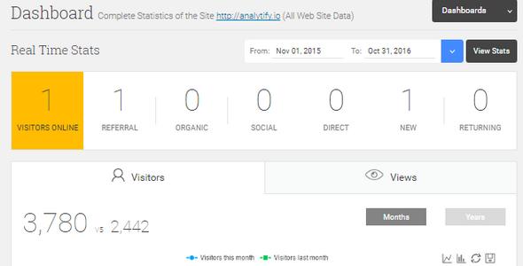 Analytify Pro – Google 谷歌统计分析WordPress插件 – v2.2.1