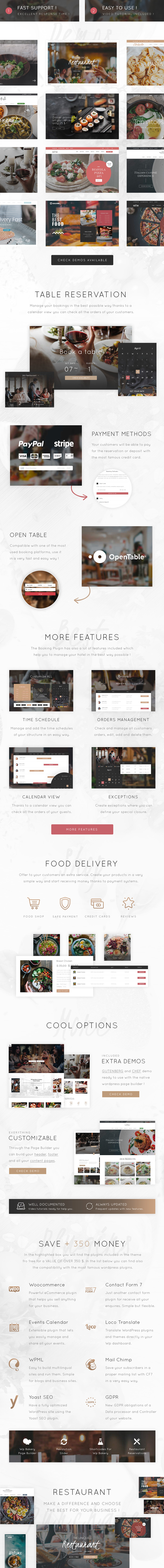 Ristorante – 美食餐厅餐馆WordPress主题 – v1.6